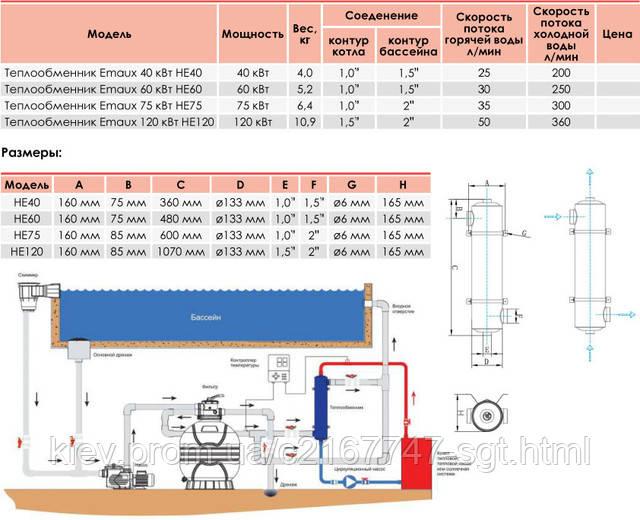 Мощность теплообменника квт Пластины теплообменника Tranter GX-042 N Ижевск