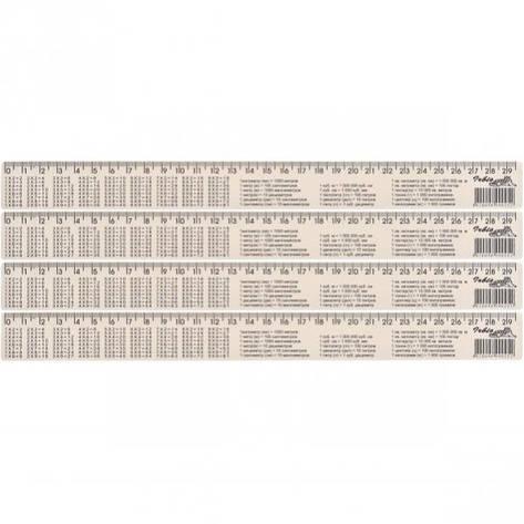 Линейка 30 см, пластиковая «Таблица умножения», фото 2