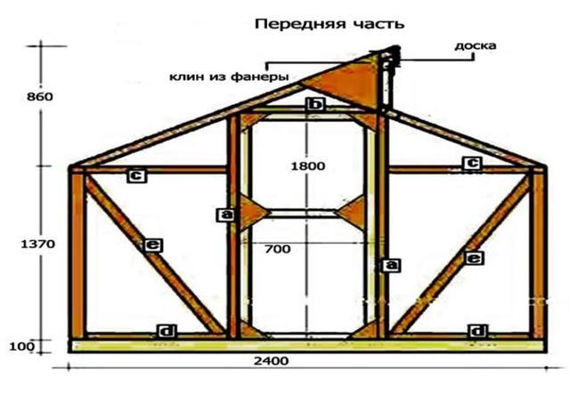 Теплица по митлайдеру, чертежи и схемы строительства