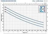 Насосная станция  Pedrollo HF JSWm 2CX /24CL (JSWm10MX/24), 0.75 кВт, 4,2 м3/ч, 50 м, фото 4