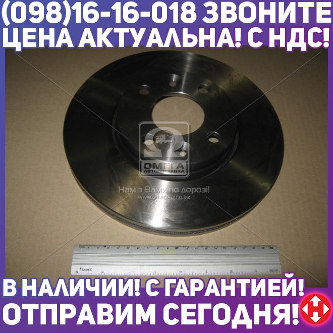 ⭐⭐⭐⭐⭐ Диск тормозной DACIA LOGAN передний , вентилируемый (пр-во Bosch) 0 986 479 103