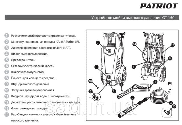 Мойка высокого давления PATRIOT GT 150