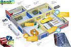 ПВХ-завіси для магазину та супермаркету, стрічки з ПВХ торговельні, фото 6
