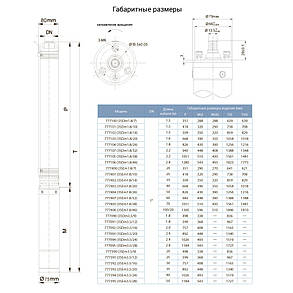 Відцентровий Насос свердловинний 0.25 кВт H 43(33)м Q 45(30)л/хв Ø80мм 25м кабелю AQUATICA (DONGYIN) (777401), фото 2