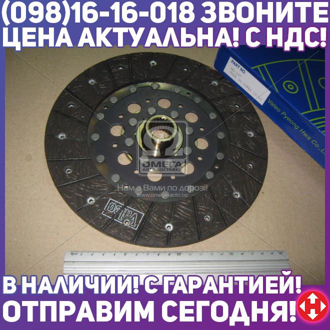 ⭐⭐⭐⭐⭐ Диск сцепления ХЮНДАЙ SONATA NF 08-/SONATA YF 10-(производство  VALEO PHC)  HD-147