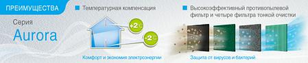 Кондиционер инверторный MDV MDSA-18HRFN1, фото 2
