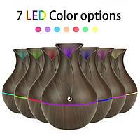 Увлажнитель воздуха, Аромадиффузор, Usb увлажнитель компактный с встроенной RGB подсветкой