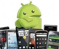 Android - Это просто! Android руководство для пользователей современности!!!