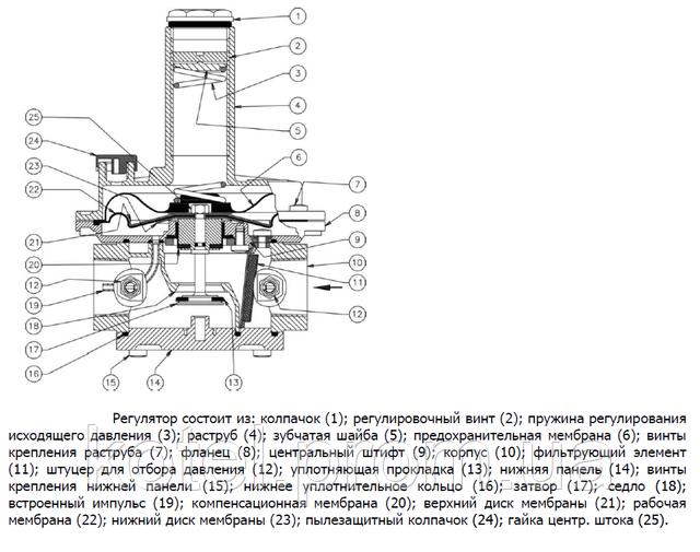 Схема регулятора FRG 2 MC 15-25