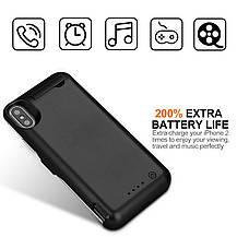 Чохол-зарядний пристрій Epuirie 10000mAh для iPhone X (5,8 дюйма) чорний, фото 3