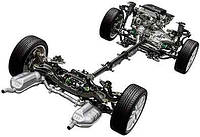 Ходовая часть подвеска и рулевое управление ваз 2101 - 2107