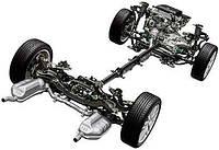 Ходовая часть подвеска и рулевое управление ваз 2121- 21214