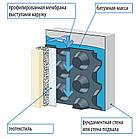 Профилированная мембрана PLANTER ECO 2Х20м, фото 2