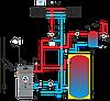 Пеллетная печь котел Nordica MELINDA IDRO бордовая, фото 5