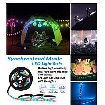 Светодиодная лента Led  RGB Tenmiro влагозащищенная., фото 2