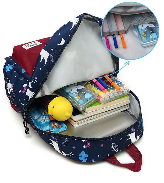 Наполнение школьного рюкзака