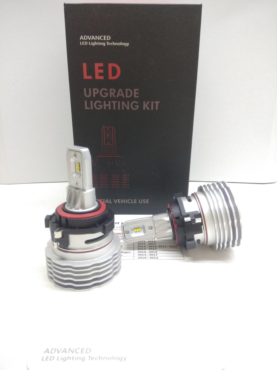 Светодионые автолампы LED Volkswagen H7 Lumileds Luxeon ZES, CANBUS, 6000K
