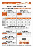 Реклама на радио в Запорожье и областных центрах