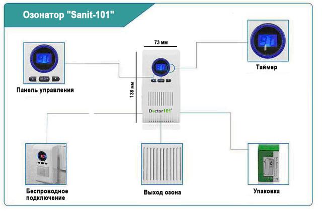 Озонатор для дома Sanit-101