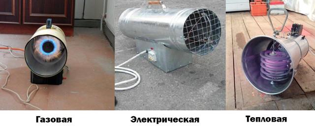 Классификация тепловых пушек