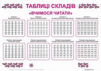Сапун Р. Таблиця складів