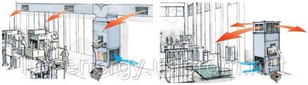 Автоматические воздухогенераторы SmartHeater, фото 2