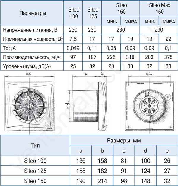 Технические параметры, габаритные и монтажные размеры вытяжных осевых бесшумных энергоэффективных вентиляторов для вытяжной вентиляции Blauberg Sileo 100, 125, 150.
