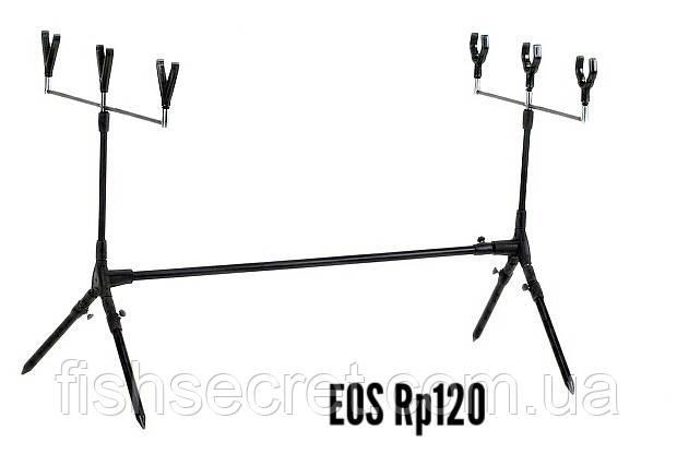Рід під EOS RP120