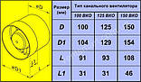 Канальный вентилятор Домовент 100 ВКО, фото 2