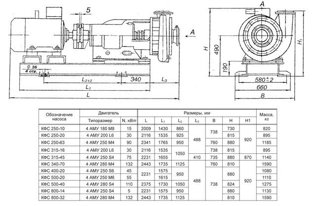 КФС800-14