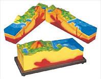 Модель Будова вулкану