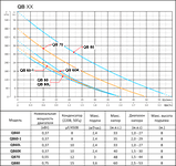 Центробежный поверхностный насос Shimge QB 60B/AISI304, фото 2