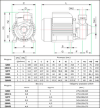 Центробежный поверхностный насос Shimge QB 60B/AISI304, фото 3