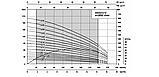 Скважинный насос Shimge 4 SGm 12/12, фото 2