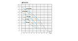 Центробежный поверхностный насос Shimge JET 1500A, фото 2