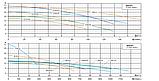 Дренажный насос Shimge QDX 15-14-1,1K1, фото 2