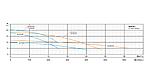 Дренажный насос Shimge QDX 40-6-1,1K1, фото 5