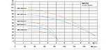 Дренажный насос Shimge QDY 3-82/5-1.8K2, фото 2
