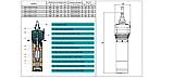 Дренажный насос Shimge QDY 3-82/5-1.8K2, фото 4