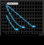 Циркуляционный насос Shimge CPHB 12-50F, фото 2