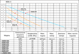Вихревой поверхностный насос Shimge 1WZB-65A, фото 2