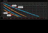 Вихревой поверхностный насос Shimge 1WZB-65T, фото 2