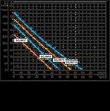 Поверхностный центробежный насос Shimge SGJW 55, фото 2