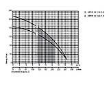 Скважинный насос Sprut 4SPW 10-140-7,5, фото 2