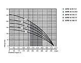 Скважинный насос Sprut 6SPW 18-112-9,2, фото 2