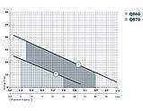 Вихревой поверхностный насос Sprut QB 70, фото 2