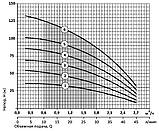 Скважинный насос Насосы+Оборудование 75 SWS 1.2-90-0.75 + муфта, фото 2