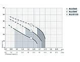 Насосная станция Насосы+Оборудование AUJS 110/24L без пятерника, фото 2