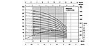 Скважинный насос Shimge 4 SGm 2/25, фото 2