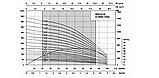 Скважинный насос Shimge 4 SGm 4/21, фото 2